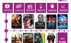 媒介融合下的电影观众洞察:媒介联动打开全民观影市场