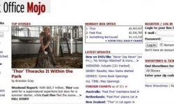 美国著名票房网站Mojo被亚马逊IMDb吞并