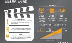 国际视野:杜比全景声影片将是电影音频发展趋势
