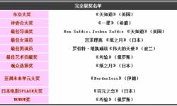 东京电影节:《天知道》夺大奖 华语片颗粒无收