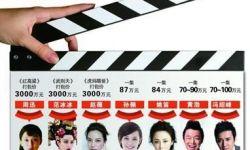 """广电总局或出台""""明星限薪令"""":国内明星片酬""""畸高"""""""