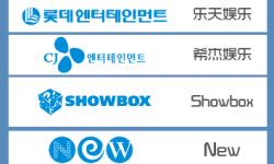 韩国四大电影公司的投资组合策略