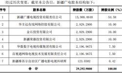 华数传媒子公司华数资本购新疆广电10%股权