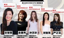 韩国最具票房号召力演员排行榜出炉