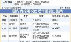 DMG集团6亿美金收购台湾东森电视台 陆资背景惹各界高度关注