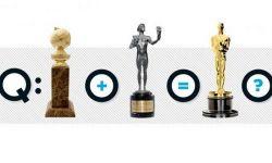 """""""演员工会奖""""和""""金球奖""""提名不再是奥斯卡风向标"""