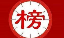 2015全国省市票房排名出炉 广东连冠