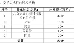 捷成股份拟投资5.25亿元控股星纪元影视