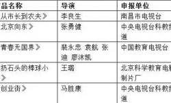 广电总局公布评审结果 推动扶持计划 纪录片业再迎利好