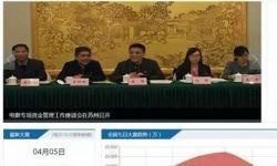 电影资金办开通官方网站—中国电影数据信息网