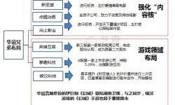 华谊兄弟发布上半年度业绩报告 营收超10亿 将进入战略收获期