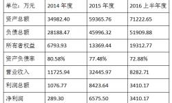 """""""内地TVB""""山影拿15%股份谋增资 或引阿里万达入伙"""