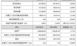 华谊兄弟2016年营收下滑10% 国内票房31亿不及预期