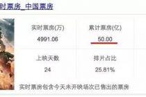 """《战狼2》的投资人:吴京的极致""""令人发指"""""""