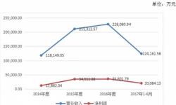 横店影视押宝三线城市 预期2018年末影院将达400家