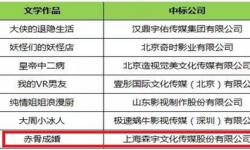 云腾计划二期名单公布 森宇文化《赤骨成婚》中标