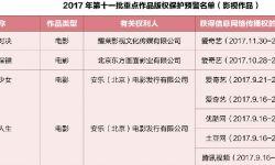 2017年度第十一批重点作品版权保护预警名单公布