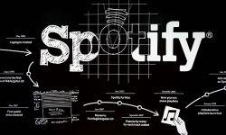 Spotify面临16亿美元版权诉讼 或影响其上市计划