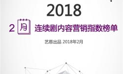 2月连续剧现实题材彰显青春质感,抢占春节档剧场引期待!