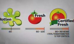 烂番茄可能是在杀死电影和影评