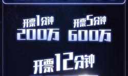 单片最快10秒售罄 北影节首日票房轻松破千万