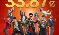 《唐探3》定档2020春节档  将用怎样的故事再次征服观众?