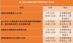"""第八届北京国际电影节电影市场即将开启""""对话风暴"""""""