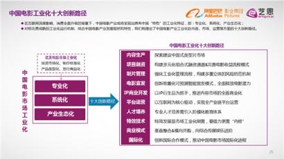 《新时代新动能-中国电影产业工业化驱动观察报告》发布