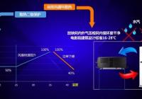 "NEC带来放映机""解暑妙招"",迎战最强暑期档"