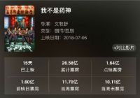 """中国电影产业的""""互联网+""""成独特的工业化之路"""