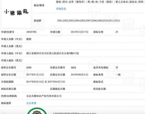 """""""小猪佩奇""""商标被中国公司抢注"""