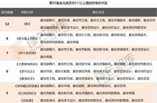 """内地占领金马奖?华语电影三大奖的""""初心""""与格局"""