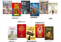 2019春节档资本大战:诸强混战,谁能笑到最后?