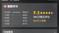 中国影史第二部破40亿电影诞生!
