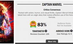 电影《惊奇队长》烂番茄新鲜度83% 将再现票房奇迹?
