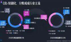 中国网络视听大会直击 网剧市场未来趋势关键词:短剧、分账剧、互动剧