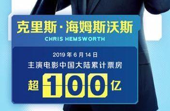 """""""雷神""""克里斯·海姆斯沃斯主演电影票房破100亿!"""