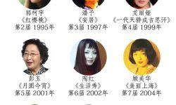 上海国际电影节华人影后已空缺八年