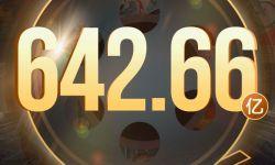 2019年中国电影总票房642.66亿元
