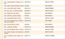 受疫情影响,第48届香港艺术节宣布将取消120多场演出