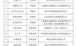 广电总局:设立重大题材网络影视剧项目库