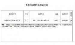 王小帅新片《沃土》立项  今年8月大西北开机