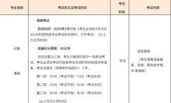 北京电影学院2020年来华留学本科入学考试调整方案