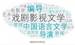 """中国青年编剧生态调查报告:75%青年编剧曾被""""骗稿"""""""