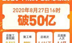 卓然影业发布年度片单,林青霞《东方不败》重映