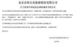 """电影圈""""黑马""""北京文化公遭证监会立案调查"""