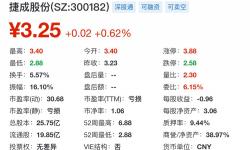 新媒体版权运营商捷成股份股价闪崩后紧急停牌 复牌微涨