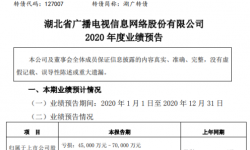 湖北广电2020年预计亏损4.5亿-7亿同比由盈转亏 有线电视用户逐步流失