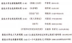 助力青年编剧人才梯队建设  中国大学生灵河剧作孵化季比赛阶段落幕