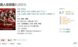 电影《唐人街探案3》进入中国影史票房前五 口碑出现严重分化